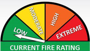 Low Fire Rating